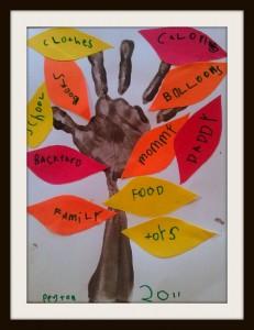 Handprint Thankful Trees